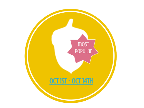 Most Popular logo